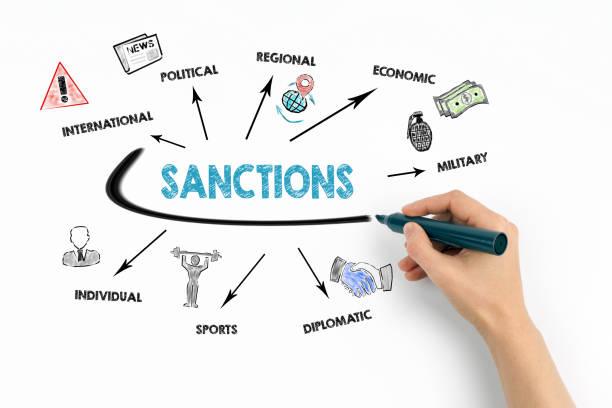 Sanctions internationales et embargo : que peut-on faire et ne pas faire ?